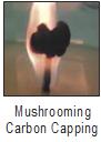 Wicks-Mushroom